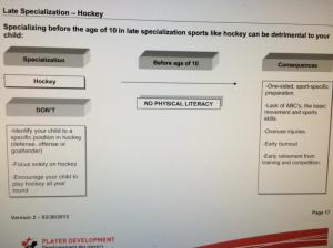ltad hockey