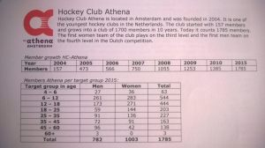 blog hockey athena 4 (1)