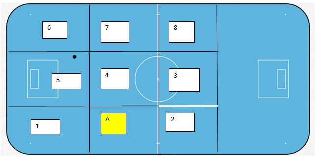 floorball-skud-stat-tjekkiet3