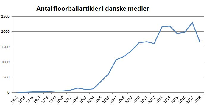 blog floorball medier historik.JPG